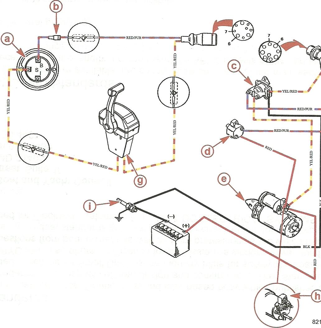 Boat Solenoid Wiring - wiring diagrams schematics