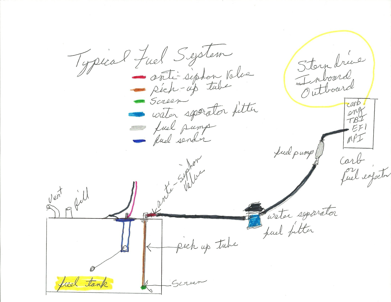 Ihave 1998 Yamaha 90 Horsepower When Under Way It At Full Throtel Wiring Diagram Likewise Kawasaki Jet Ski Diagrams Graphic