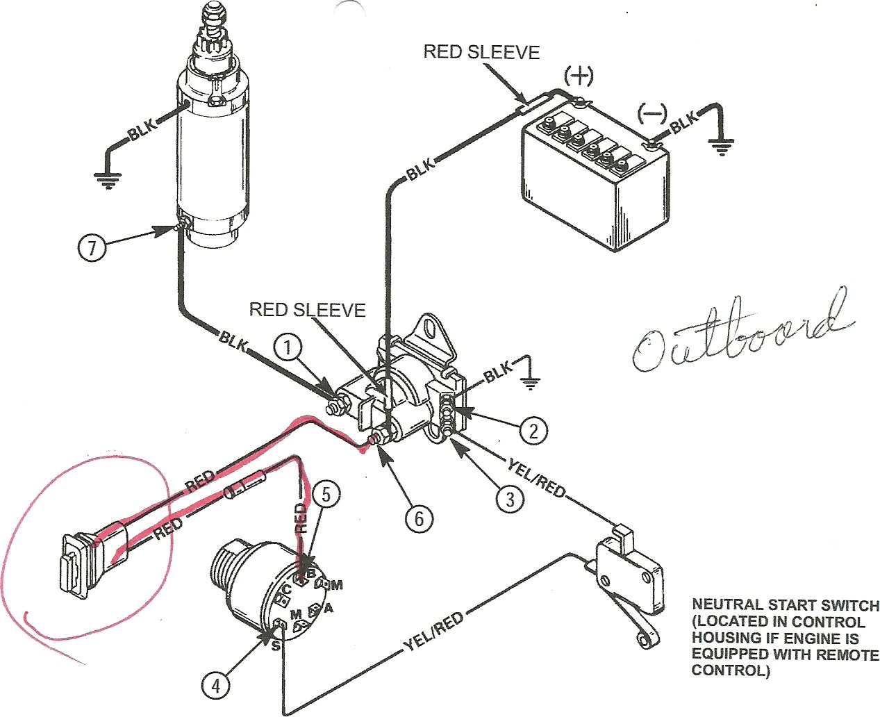 1996 Evinrude 40 Hp Wiring Diagram List Of Schematic Circuit 1990 Mercury 150 Johnson Solenoid Trusted Rh Dafpods Co