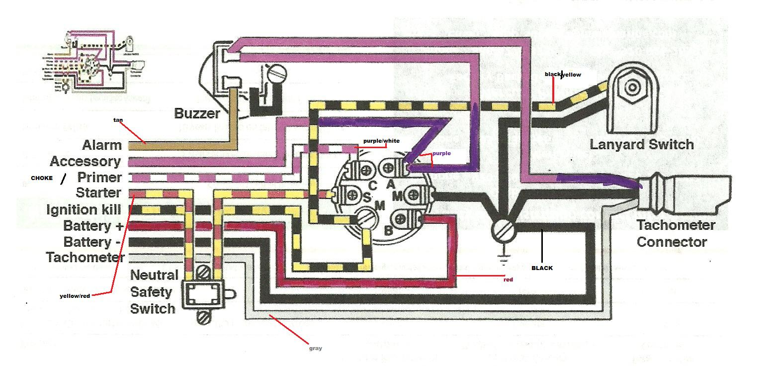 Diagram Mallory Prop Ignition Wiring Diagram Full Version Hd Quality Wiring Diagram Diagramthefall Roofgardenzaccardi It