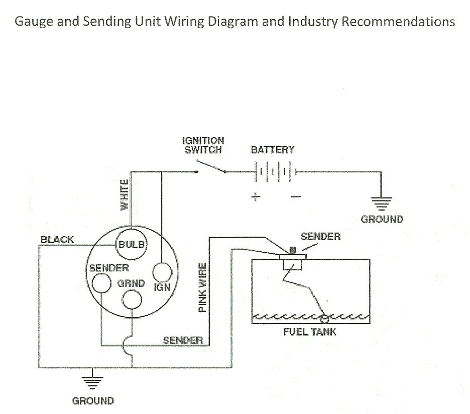 2011 06 24_204623_scan0010 how to wire up a fuel sending unit? fuel gauge sending unit wiring diagram at panicattacktreatment.co