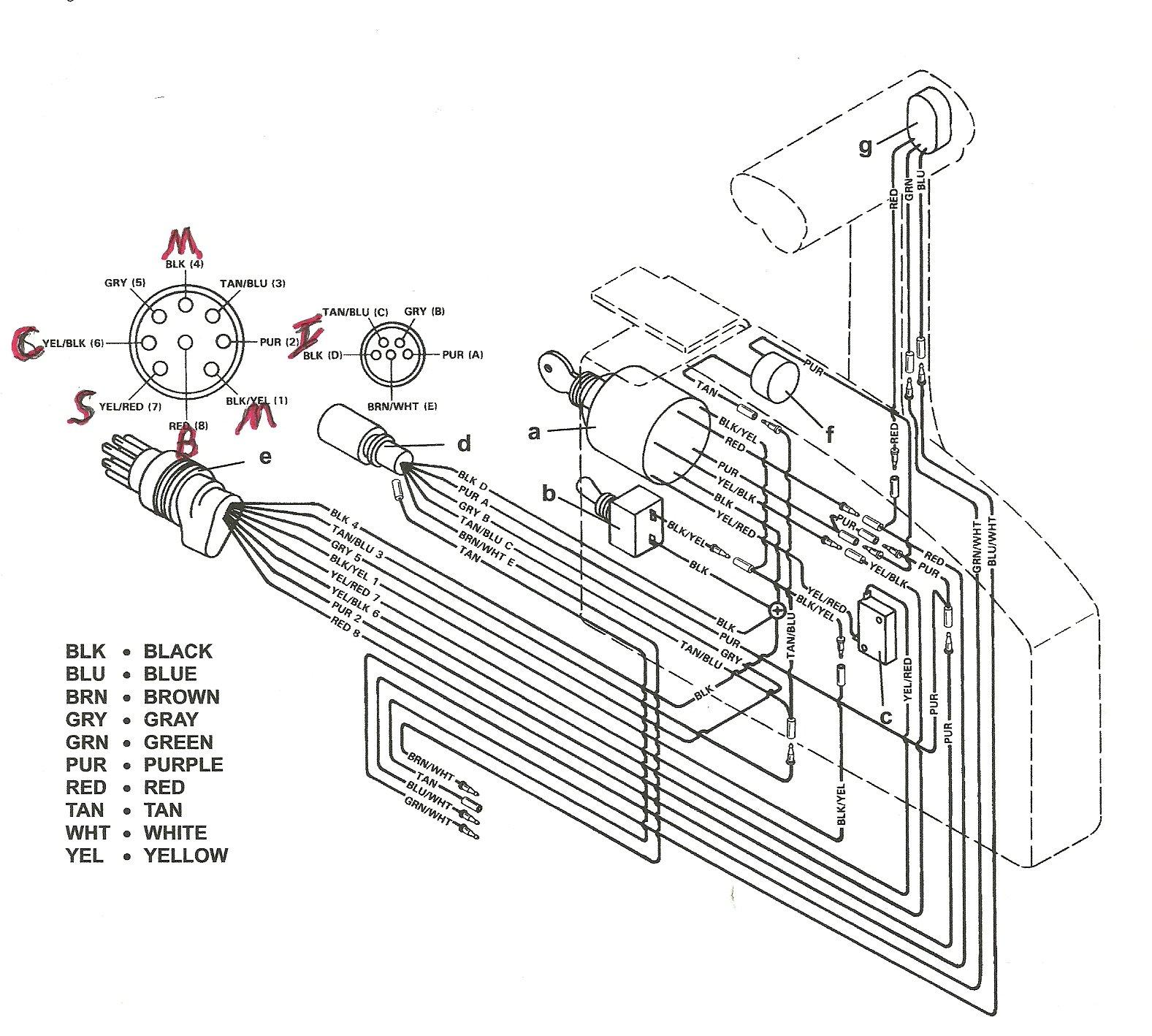 Kill Switch Mercury 150 Wiring Diagram Schematics Diagrams 1978 Mercruiser Key Residential Electrical Symbols U2022 Rh Bookmyad Co Outboard Tach