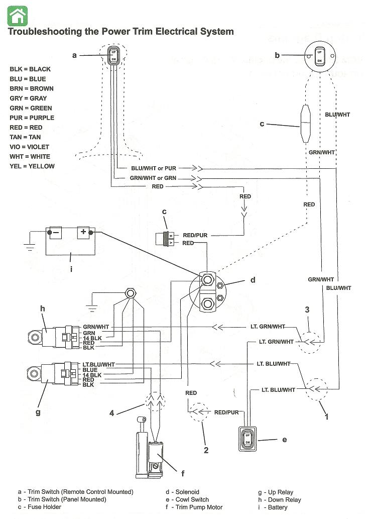 mercury 150 v6 wiring diagrams i have a 2006 115 merc that the power trim will not work  i have a 2006 115 merc that the power trim will not work