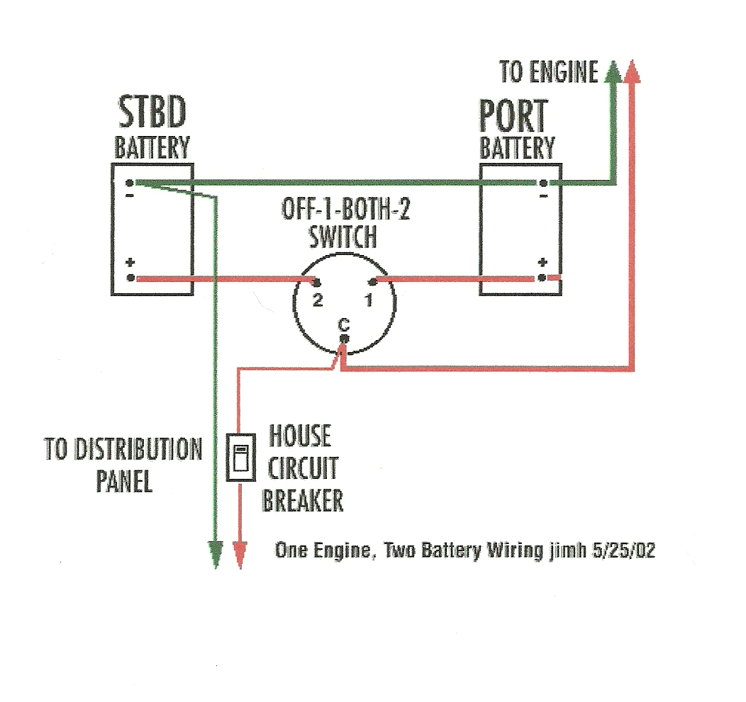 The switch will come with a number of ways to wire up the switch. I will  give you a standard diagram for all outboards. graphic