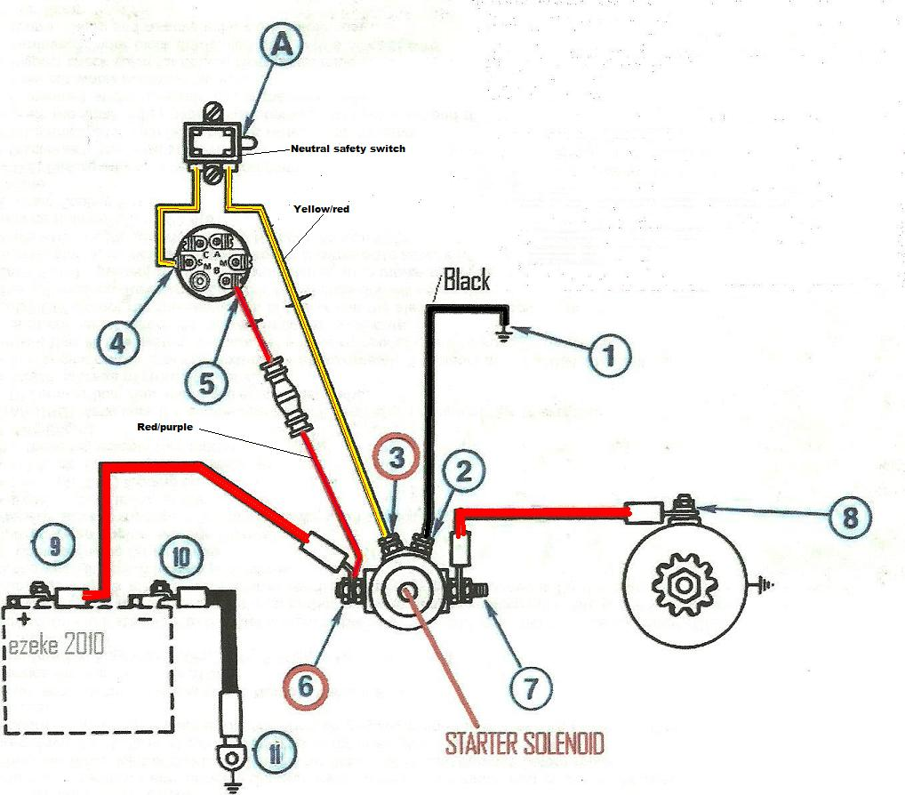 Johnson Boat Motor Wiring Diagram Schematic Diagrams Outboards Electric Start Trusted Ignition Key