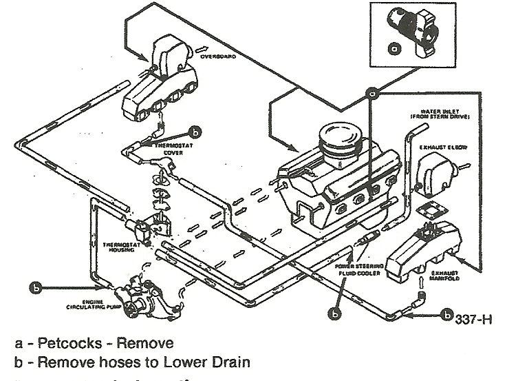 1988 mercruiser overheating this could be your problem the hoses are routed wrong here is the correct routing did you check the oil cooler did you check the hose between the drive ccuart Image collections