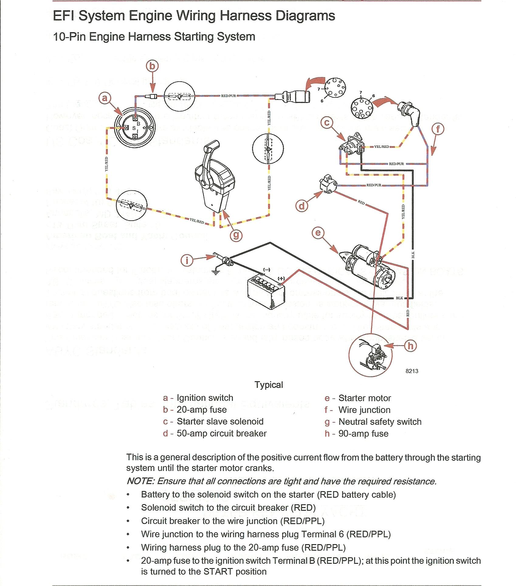 Mercruiser Wiring Harness Diagram Solutions 5 0 Tachometer 7