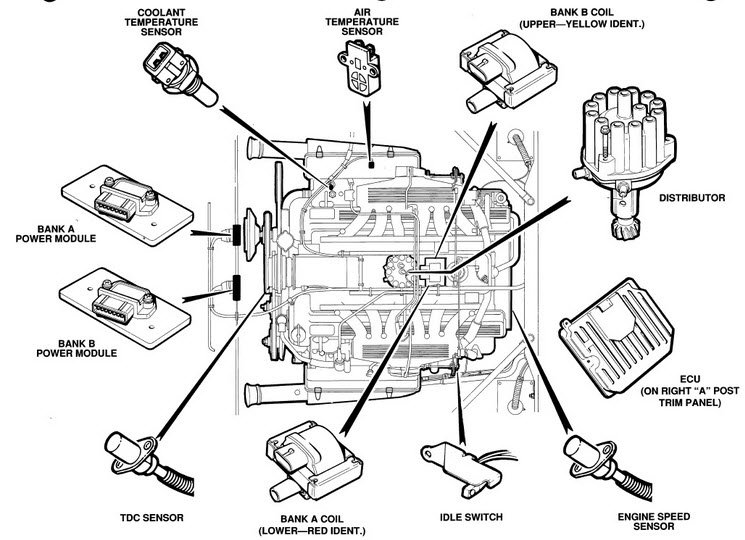 jaguar xjs abs wiring diagram diy enthusiasts wiring diagrams u2022 rh broadwaycomputers us 1990 jaguar xjs v12 wiring diagram 1990 jaguar xjs v12 wiring diagram