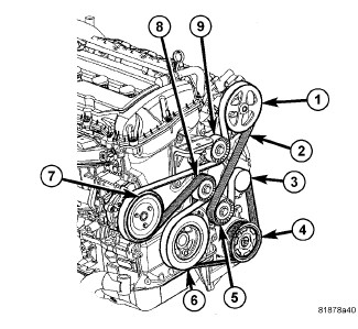 on 07 Dodge Caliber Belt Diagram