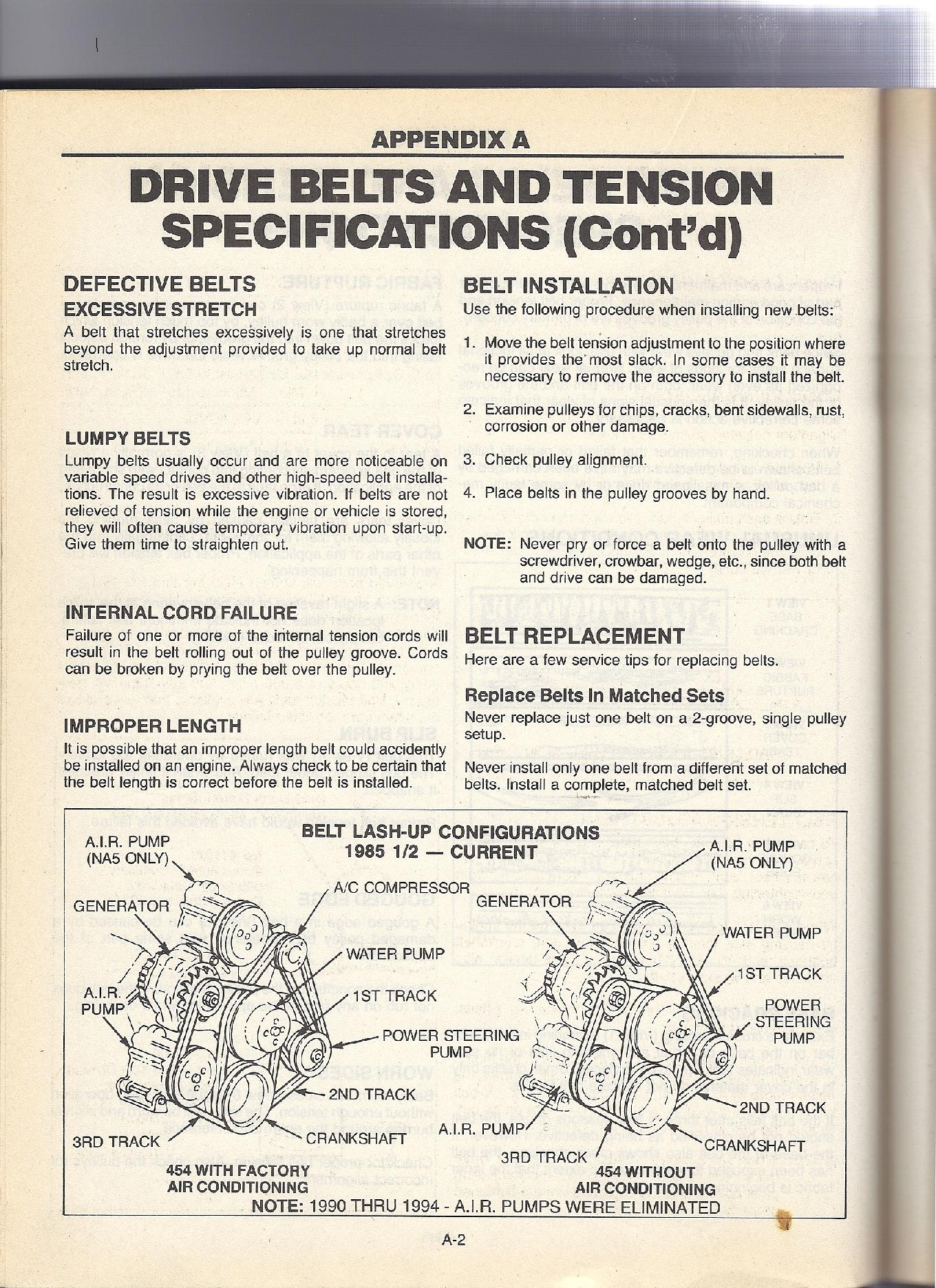 I Had To Take The Belts Off My 1985 Chevy 454 In Order Replace. Wiring. 454 Motorhome Engine Belt Diagram At Scoala.co
