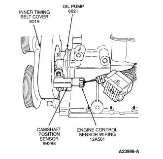 camshaft sensor location on 1995 ford ranger 2 3l Crank Sensor Location On Nissan Titan graphic