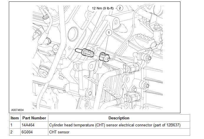 Where Is Coolant Temperature Sensor Located In A 2004 Ford