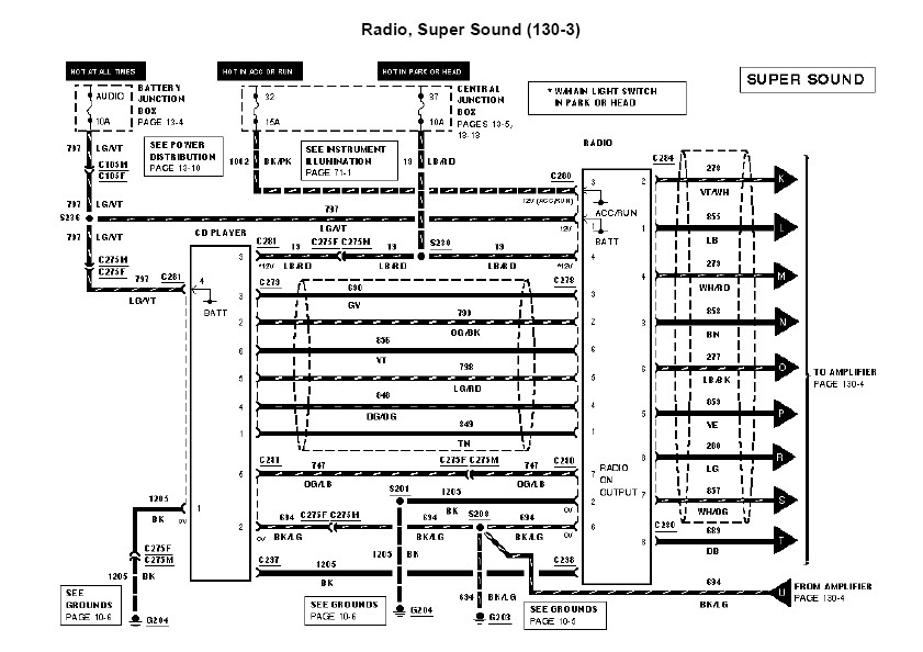 2000 Ford Mustang Radio Wiring Diagram Residential Electrical