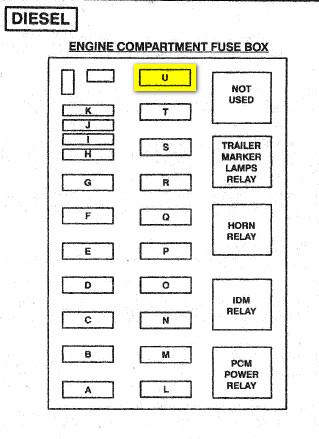 2010 01 31_224334_fusebox 1995 ford powerstroke diesel will not start \