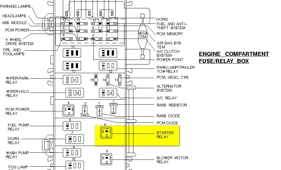 Graphic: 1998 Ford Ranger Starter Wiring Harness At Satuska.co
