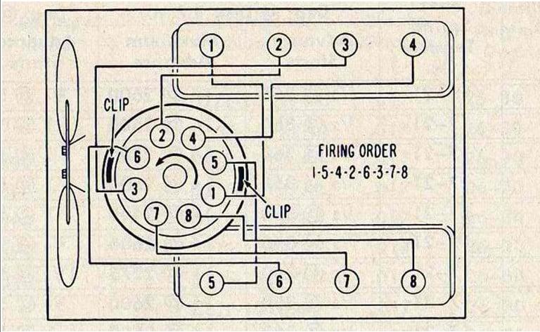 30 Ford 390 Firing Order Diagram