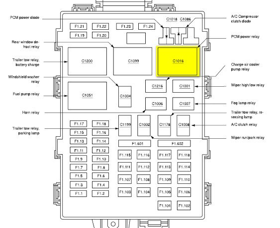 i a 2003 ford f 150 and the anti theft system isnt recognizing
