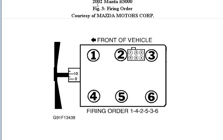2010 03 08_193054_fire_and_coil what is firing order for a mazda b3000 3 liter truck 2002 ford ranger 3.0 spark plug wire diagram at bakdesigns.co