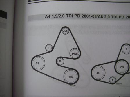 I Need To Know The Routing Of A Serpentine Belt On An A4 Sline 20l. Audi. 2006 Audi A4 Belt Diagram At Scoala.co