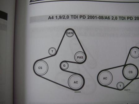 Imgp on Audi A4 Belt Diagram