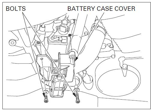 Honda Fit 2008 Fuse Box Diagram