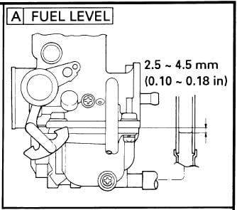 Original problem: 2002 yamaha raptor 80 mikuni carb. fuel ... on