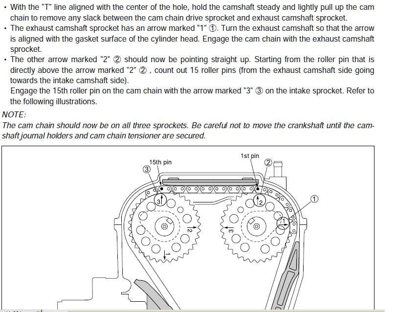 Ltz 400 Timing Diagram - Schematic Wiring Diagram •