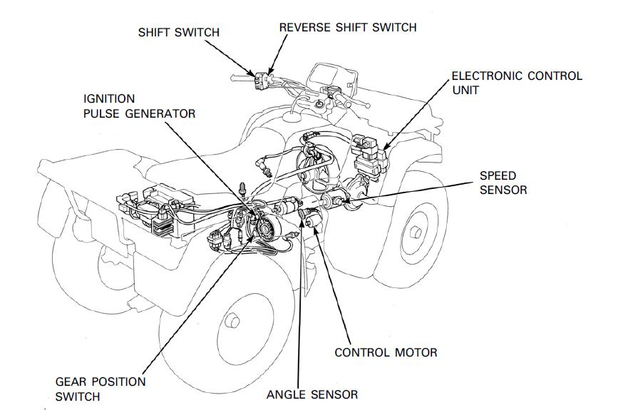 Honda Foreman 500 Fuse Box - Wiring Diagrams Register on