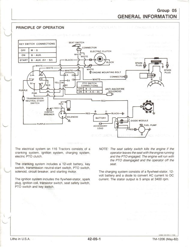 John Deere 116 Lawn Tractor Wiring Diagram further 210c Wiring Diagram besides Eagle Circuit Simulation together with John Deere Lawn Tractor Wiring Diagram 430 additionally Cub Cadet 1250 Wiring Diagram. on john deere l125 wiring diagram