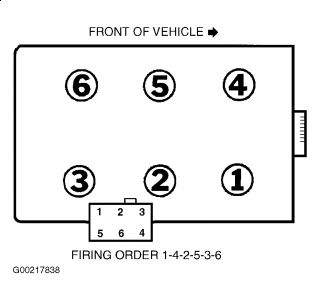Ford in addition T9957873 Fuse Box Diagram 2006 moreover 2003 Acura Tl Fuse Box Diagram as well Fuse Box Location Ford Ka furthermore 2003 Highlander Fuse Box Location. on fuse box in ford fiesta 2003