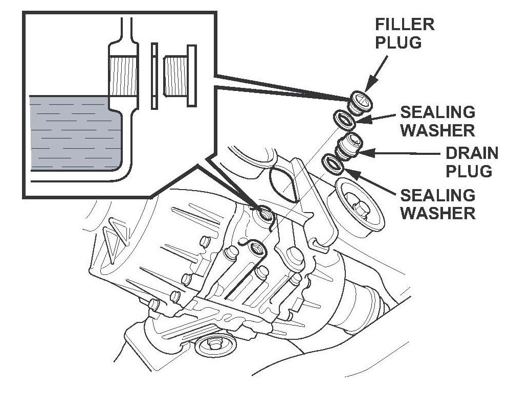 I Have A 2008 Honda Ridgeline  I Am Changing The Rear Differential Fluid Myself  Where Is The