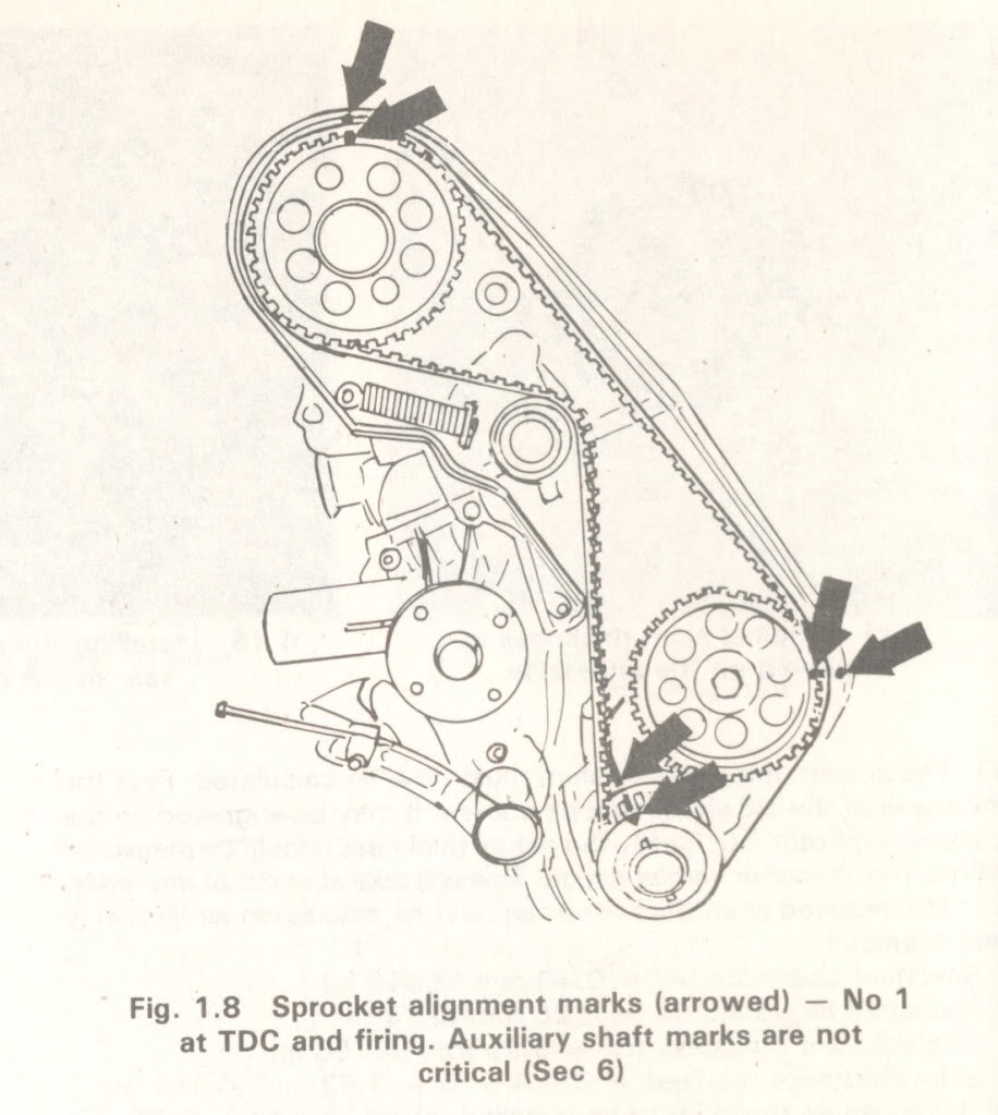 1993 Volvo 940 Engine Diagram Wiring Library 93 Free Download Full Size Image