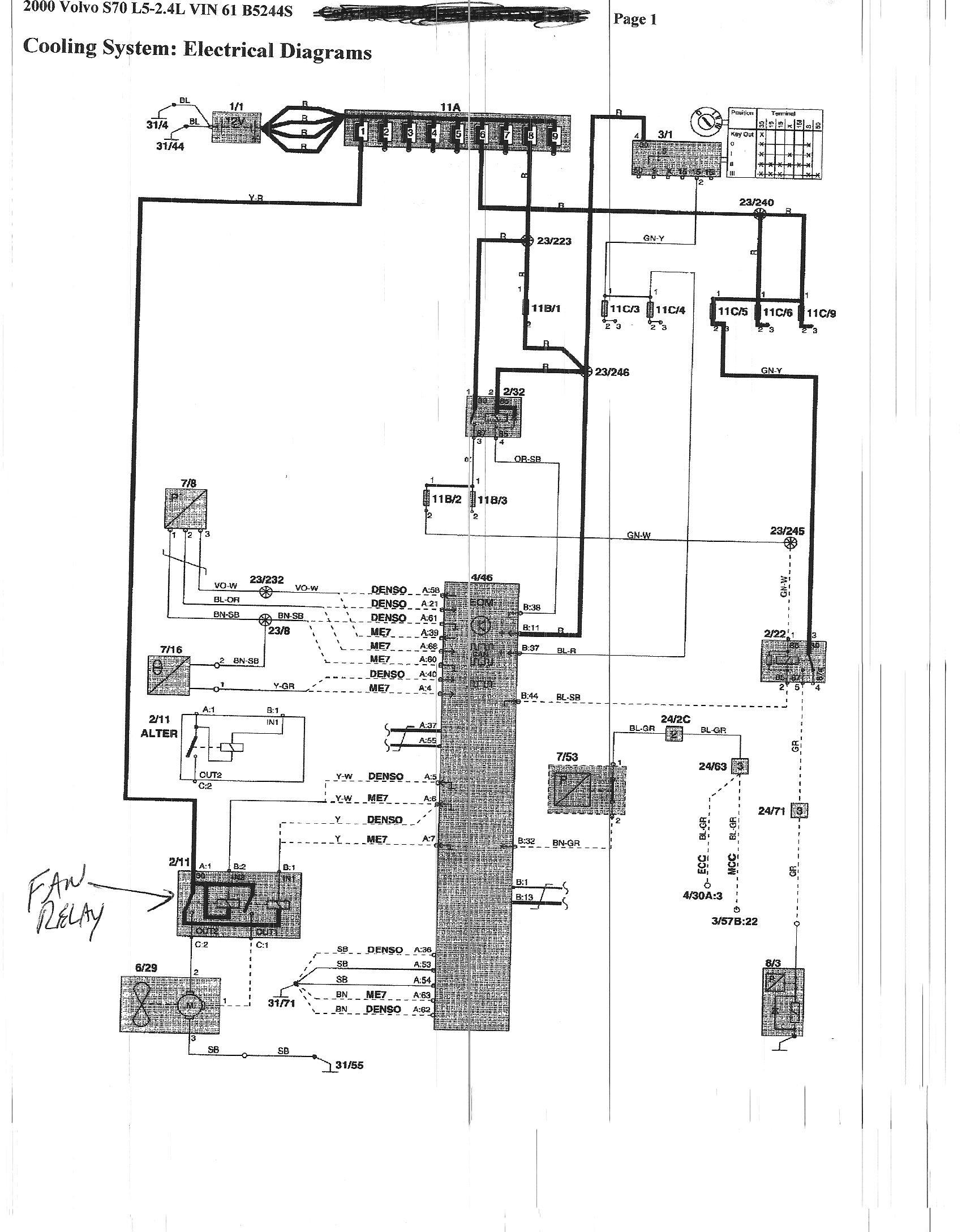 2000 Volvo S70 Fuse Diagram Schematic Diagrams 2000 Volvo S70 Alternator 2000  Volvo S70 Fuse Diagram