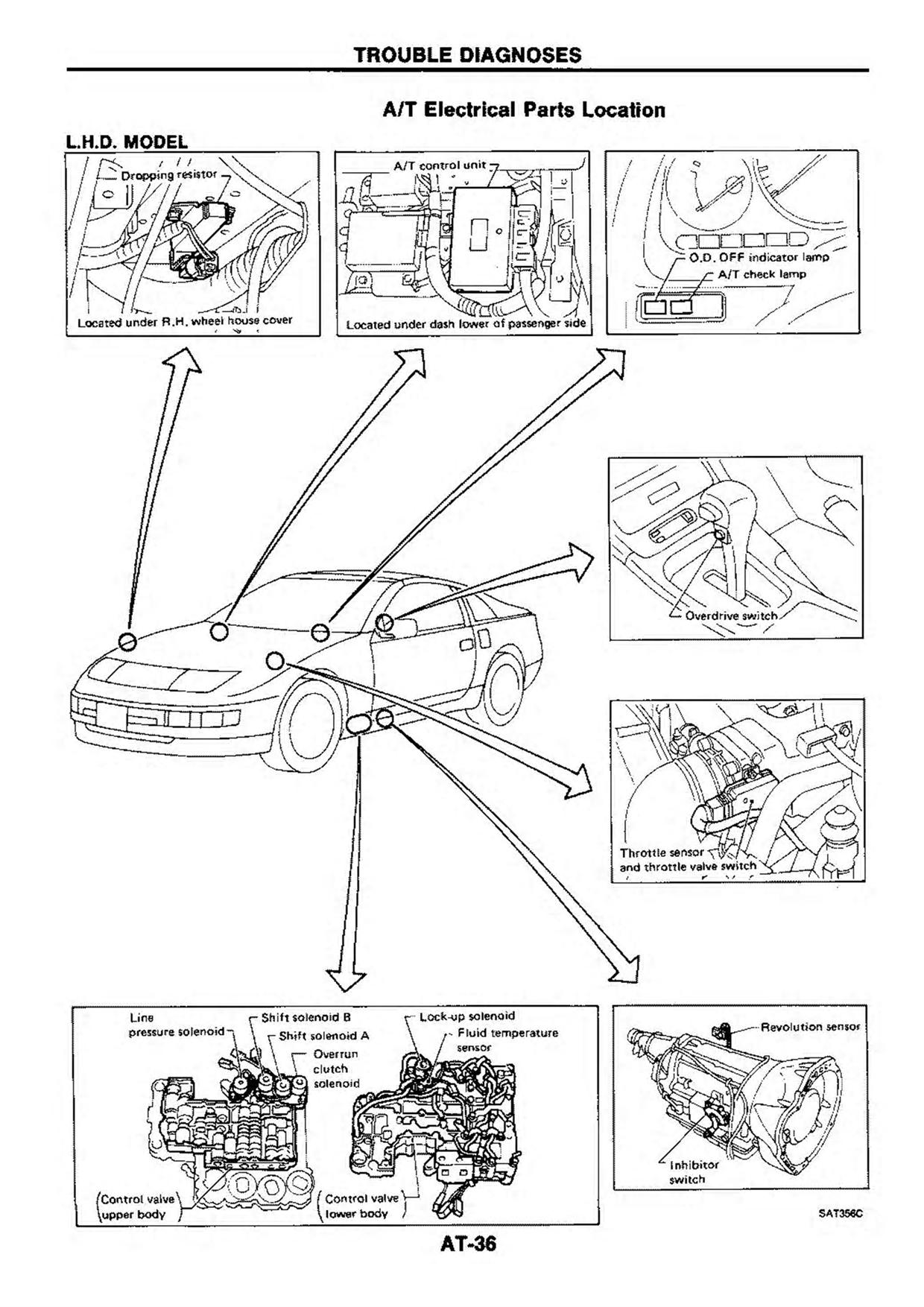 90 300zx Wiring Diagram Com