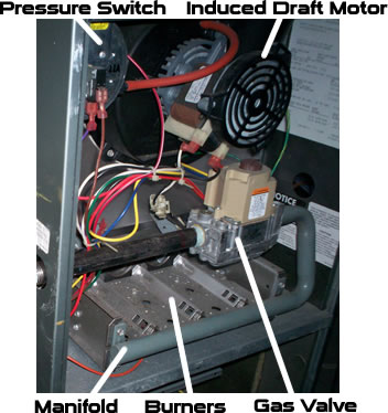 on gas furnace wiring harness