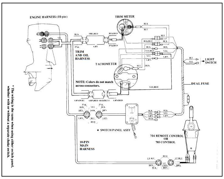 i have a 90hp yamaha outboard motor with a yamaha 703 control there rh justanswer com yamaha 115 outboard parts diagram yamaha outboard parts diagram