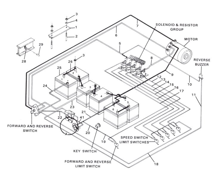 1994 Club Car Wiring Schematic