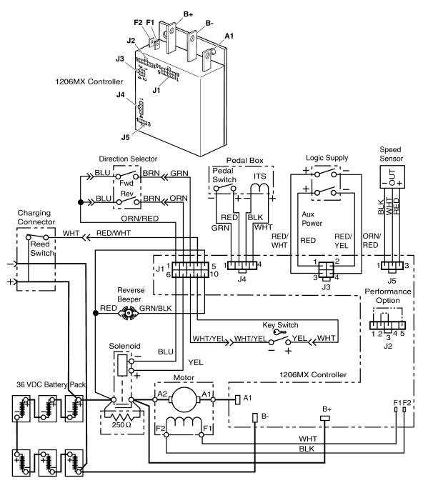 i need a wiring schematic for a 2002 ez go golf cart  it