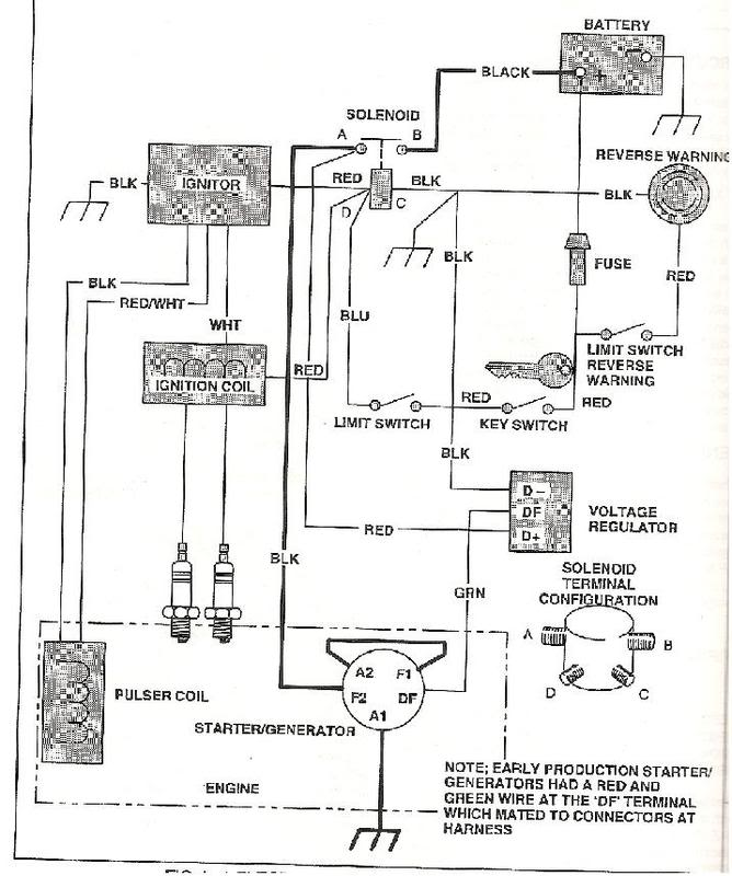2012 05 07_141821_4cyclemarathon ez go wiring diagram gas ezgo gas cart solenoid wiring diagram 97 club car wiring diagram at bayanpartner.co