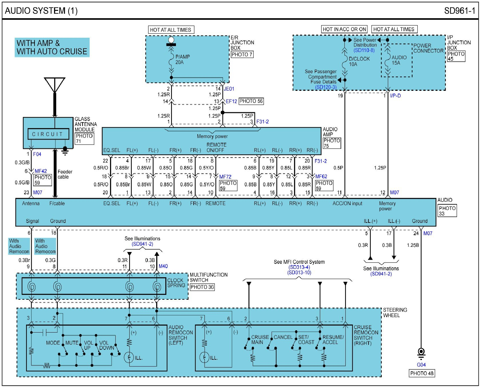 2005 Kia Amanti Wiring Diagram - WIRING CENTER •