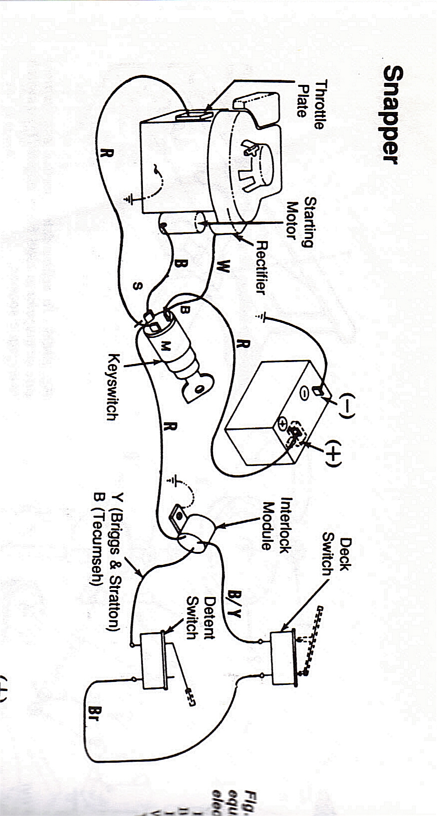 snapper pro briggs and stratton 28 hp wiring diagram