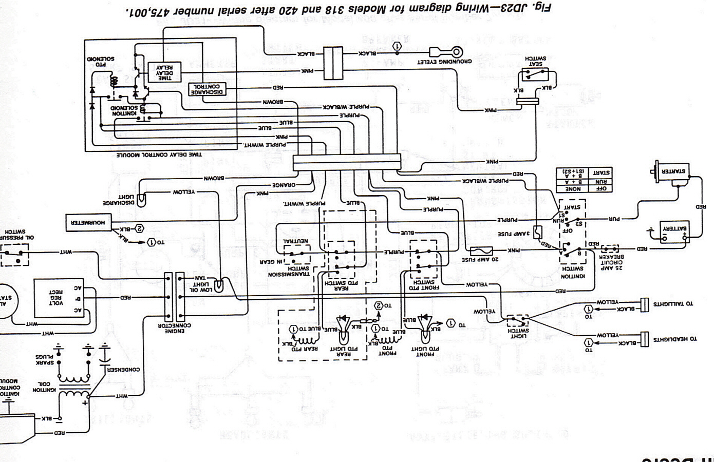 John deere 318 ignition switch wiring diagram wiring solutions john deere 318 wiring diagram b43g asfbconference2016 Image collections