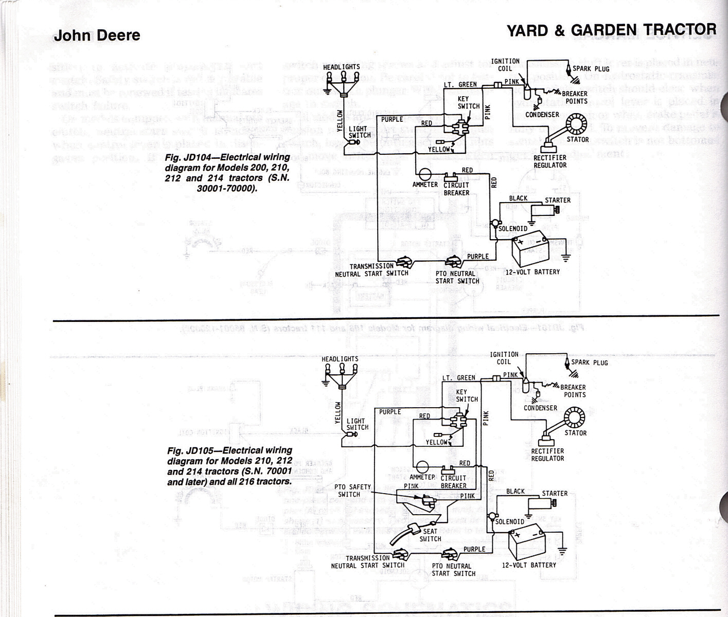 How Can I See A Wiring Diagram For A Deere Model 212