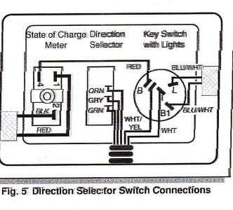 i have a 2002 ez go electric txt. i was cleaning the ... pioneer radio wiring chart #13