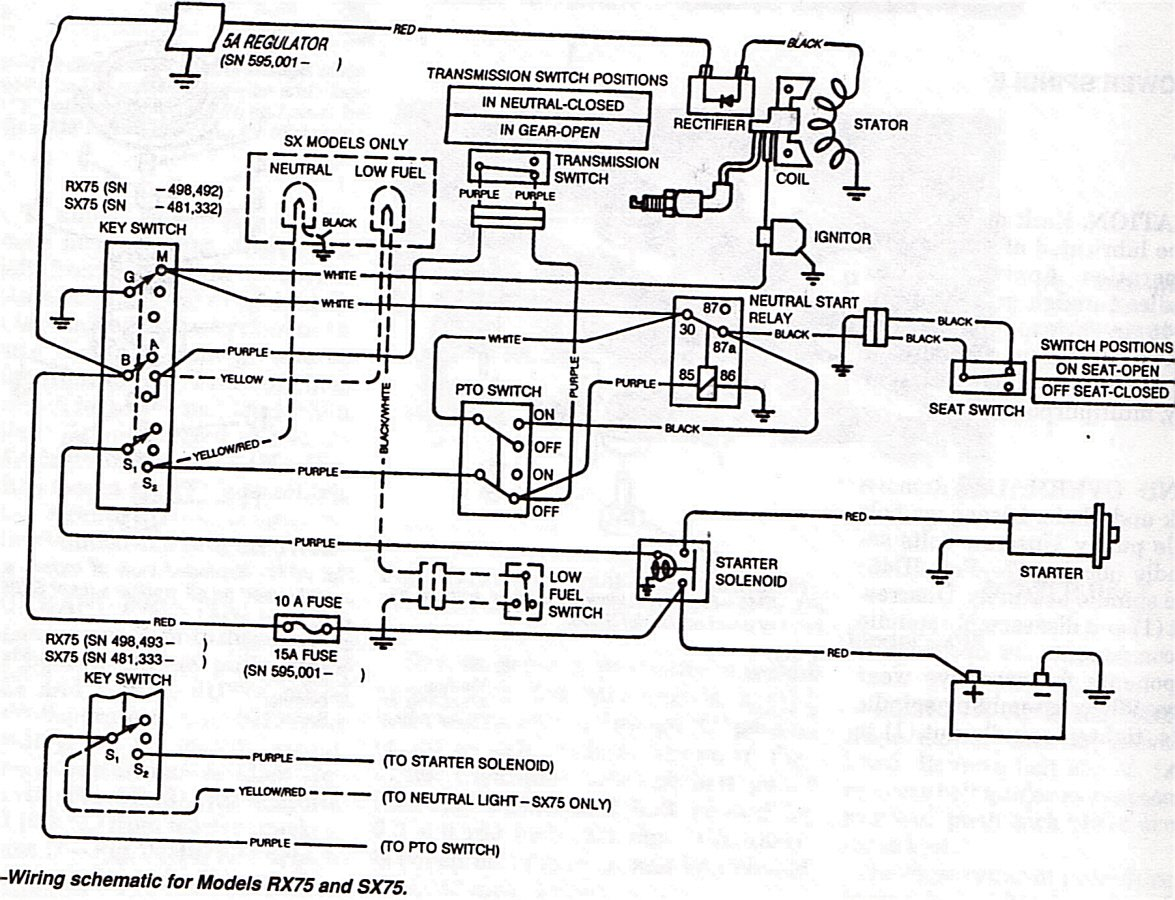 2011 03 18_125739_john_deere_rx75 i have a deere body mower with a craftsman kohler engine and a kohler starter solenoid wiring diagram at soozxer.org