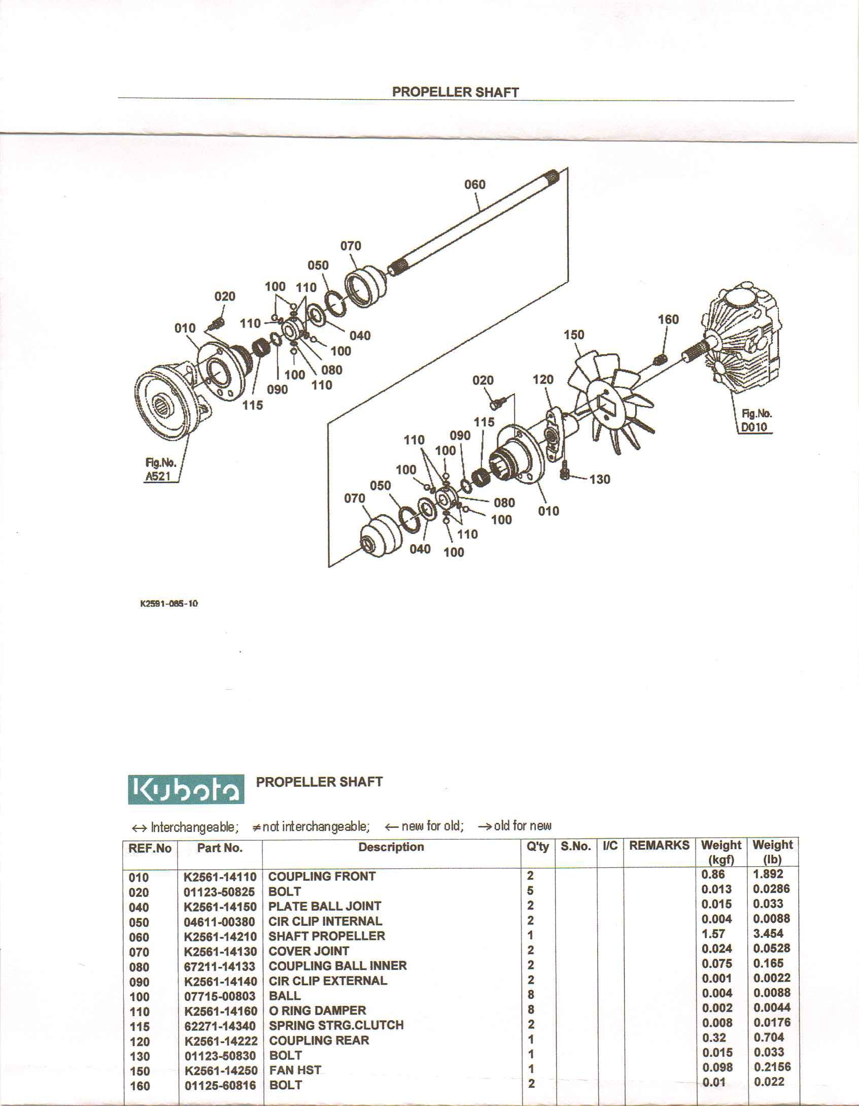 kubota rtv 900 transmission parts diagram