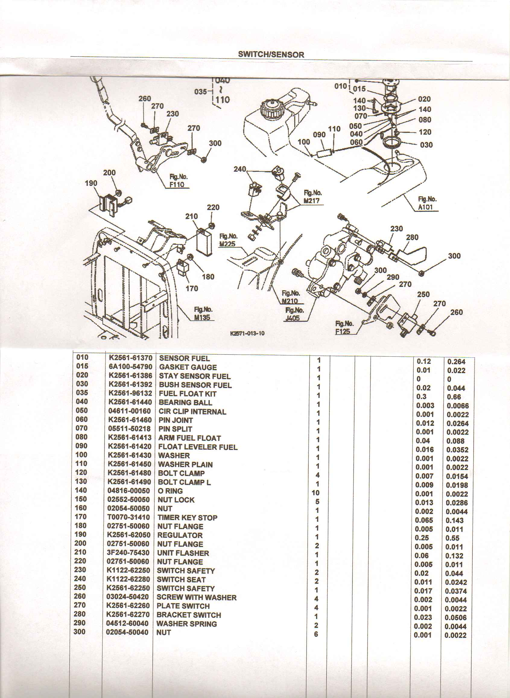bx 2230 how many safety swithes are their and where are they located – Kubota Electrical Wiring Diagram
