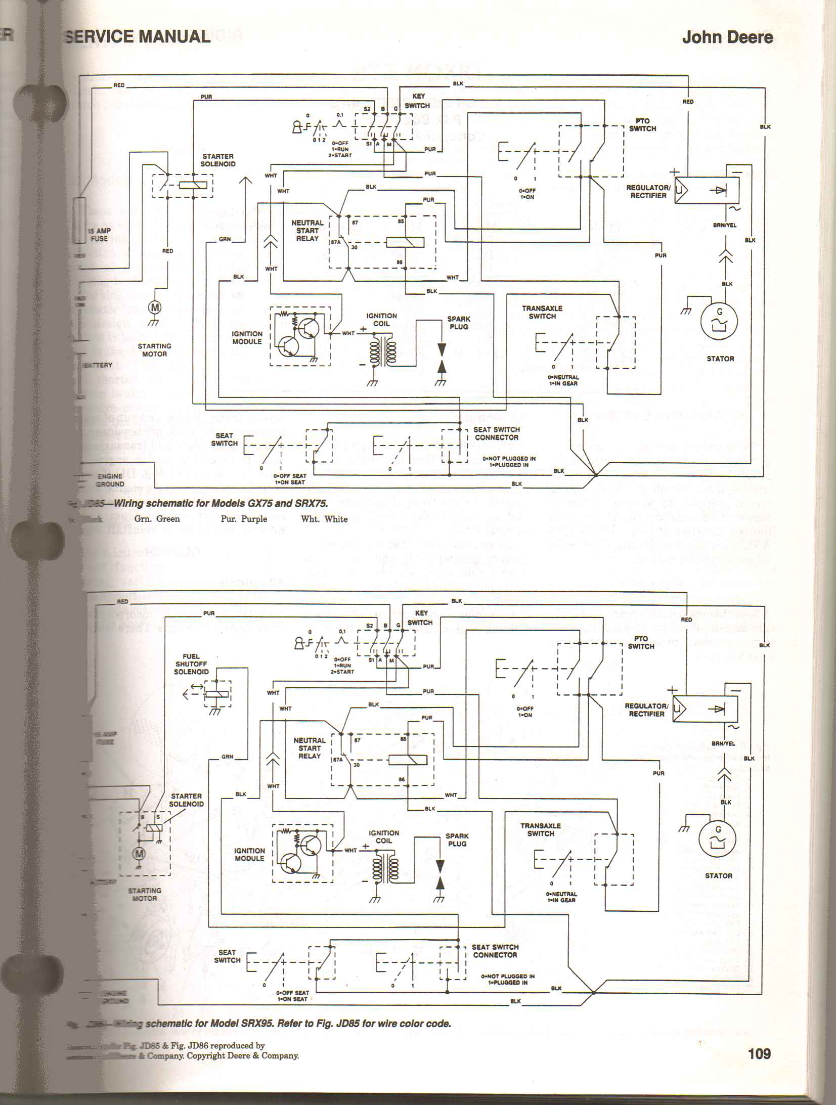 Wiring Diagram For John Deere 997 Z Trak F910 Gx85 Diy Diagrams