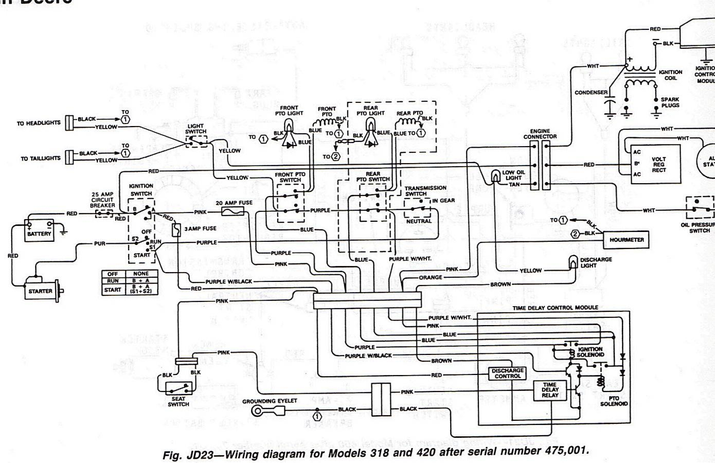 2011 05 31_220708_deere_318 420_after_475000 1998 john deere gator ignition wiring diagram 1998 wiring John Deere Gator Engine Diagram at reclaimingppi.co