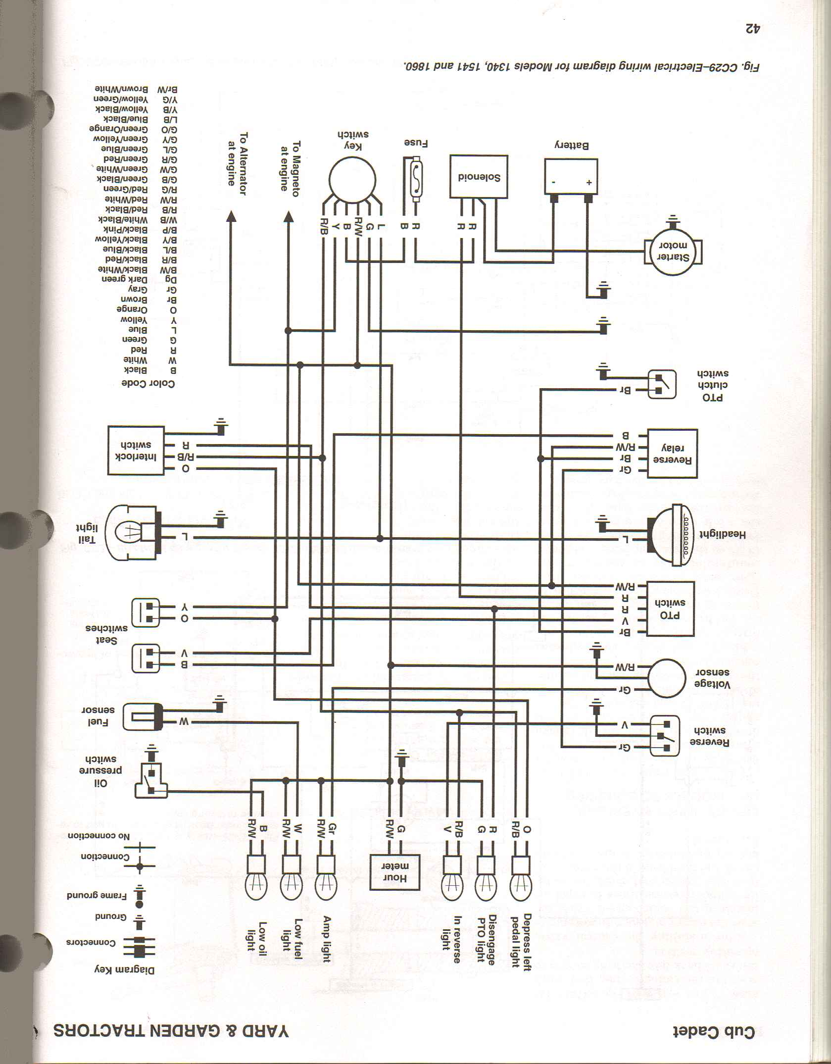 cub cadet wiring diagram for ltx 1050 ltx 1050 wiring diagram wiring diagram data  ltx 1050 wiring diagram wiring